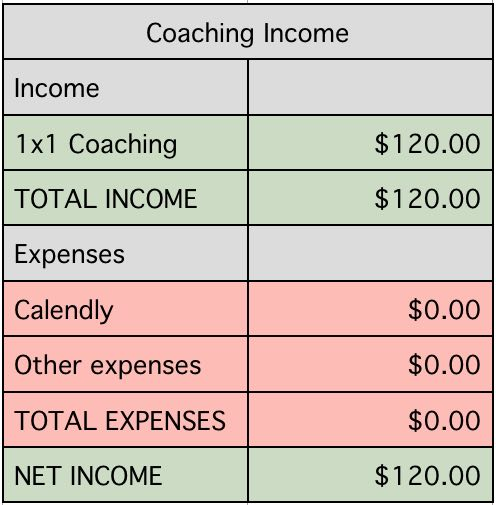 march-coaching-income