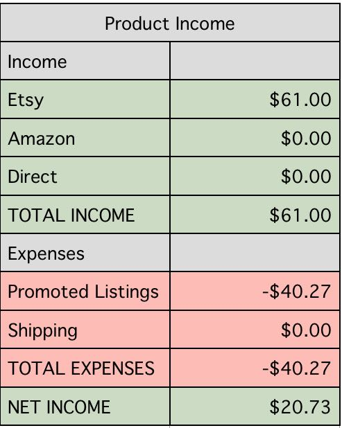 march-etsy-income