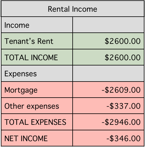 march-rental-income-report
