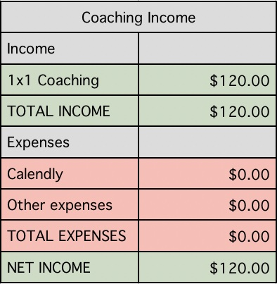 client-coaching-income