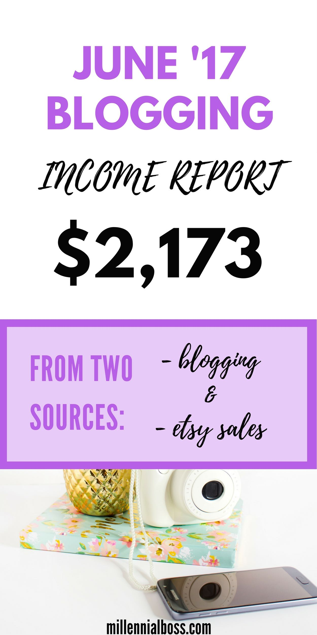 Best blogger income report going - thanks for sharing!