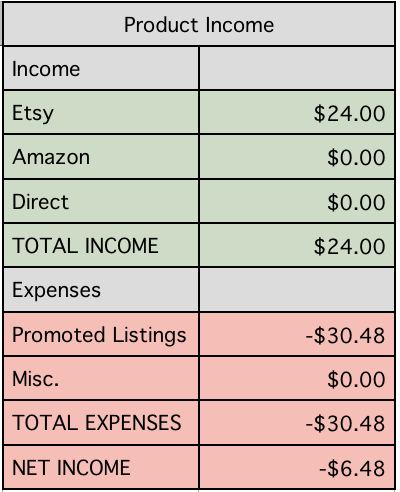 june-etsy-income