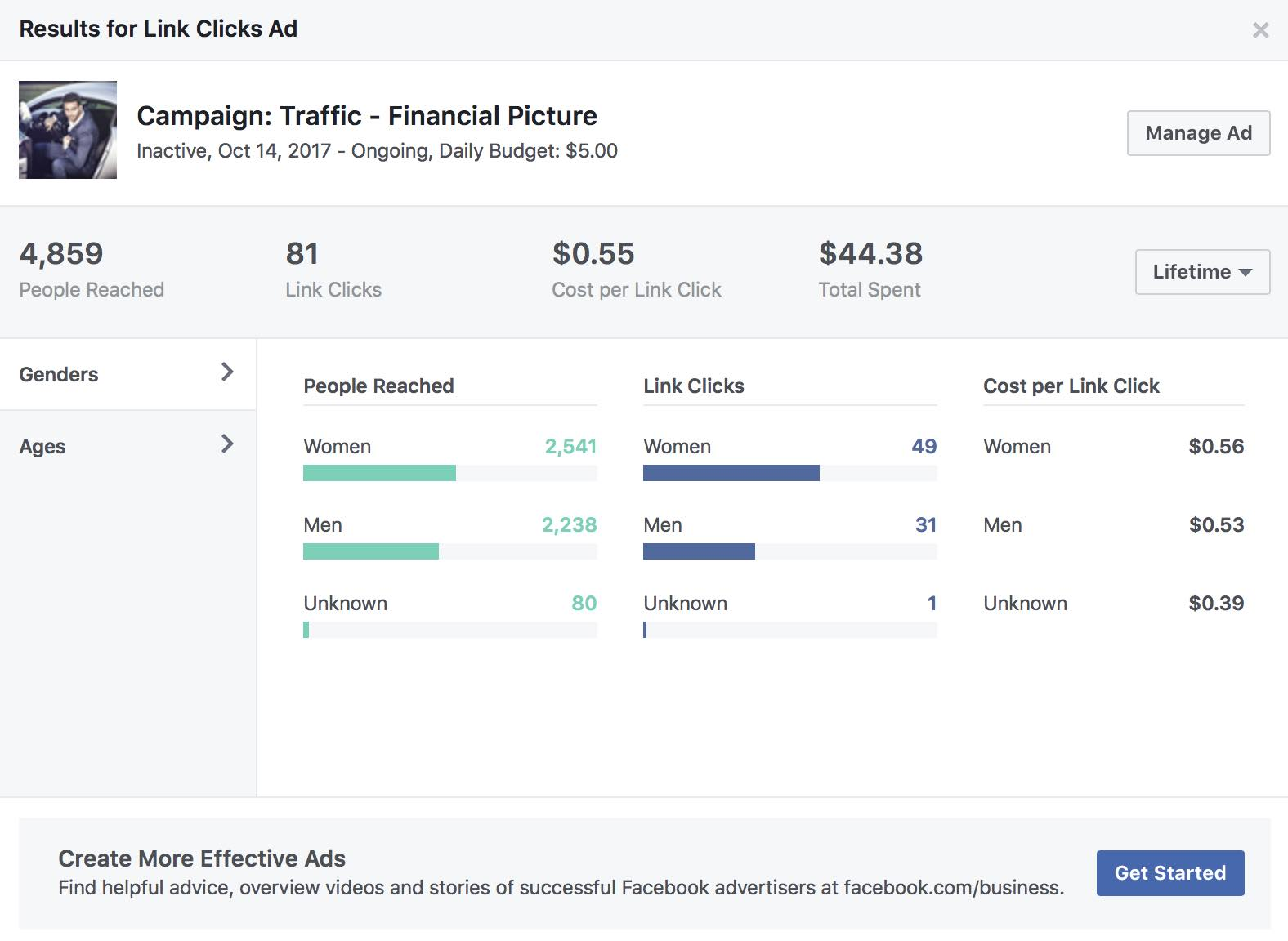 results-facebook-ads