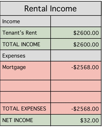 rental-income-millennialboss