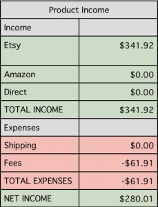 May etsy income report