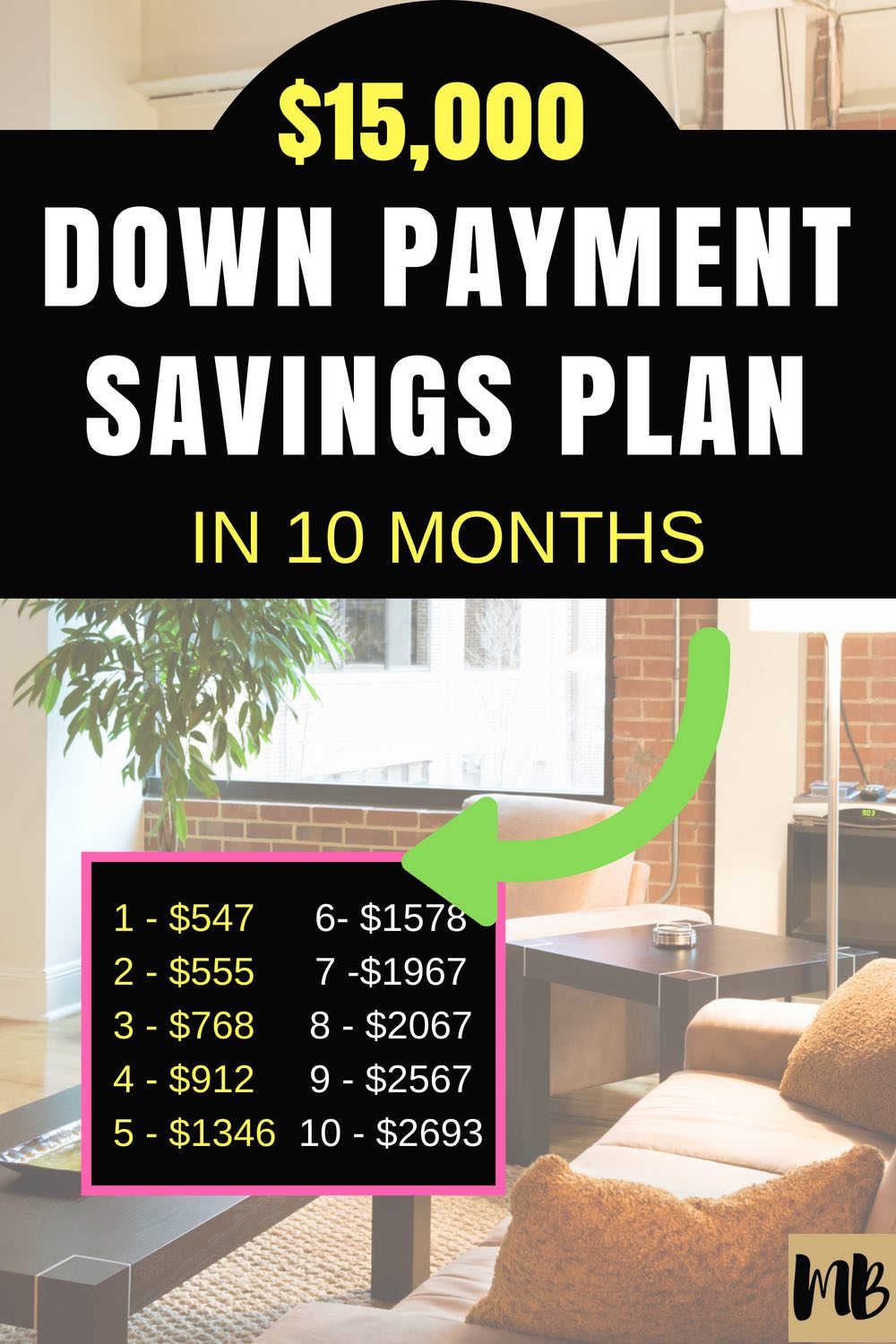 I can do this now that I have a down payment savings plan! So excited!