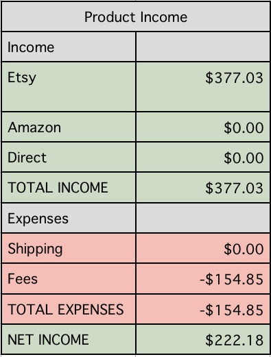 july-etsy-income