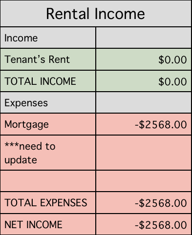 july-rental-income