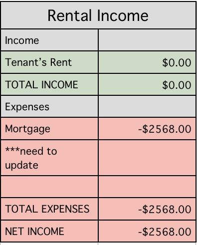 rental-income-this-month