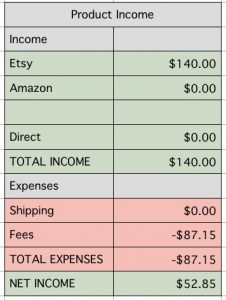 How My October Blogging Income Broke $5,000 (with ample expenses)