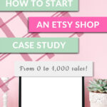ETSY SHOP CASE STUDY