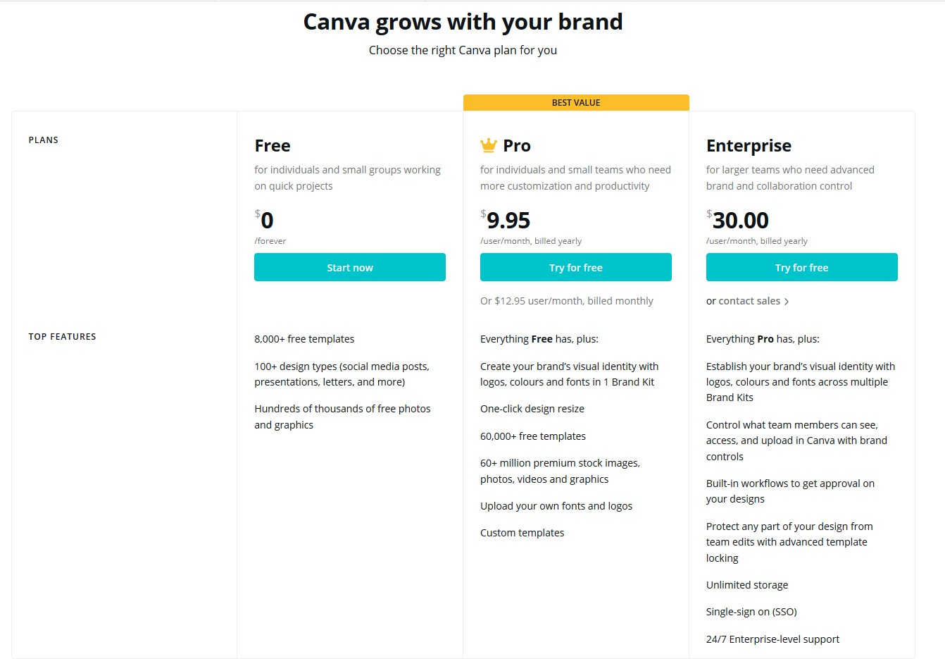 canva vs canva pro pricing plans review